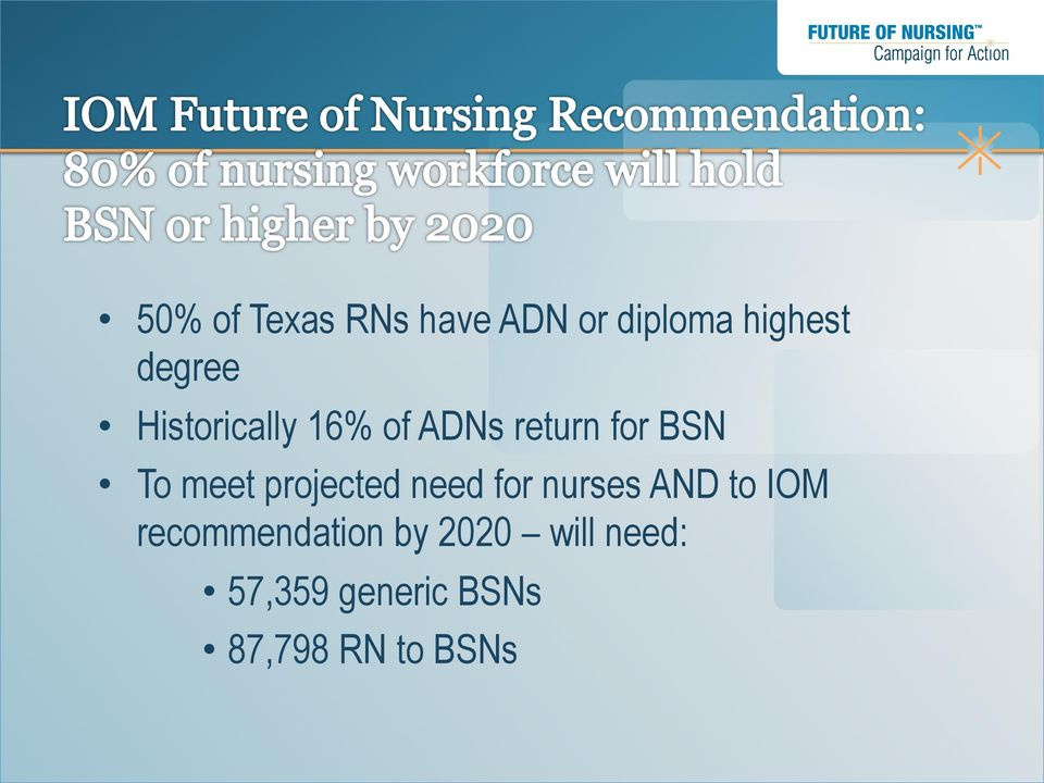 projected need for nurses AND to IOM recommendation