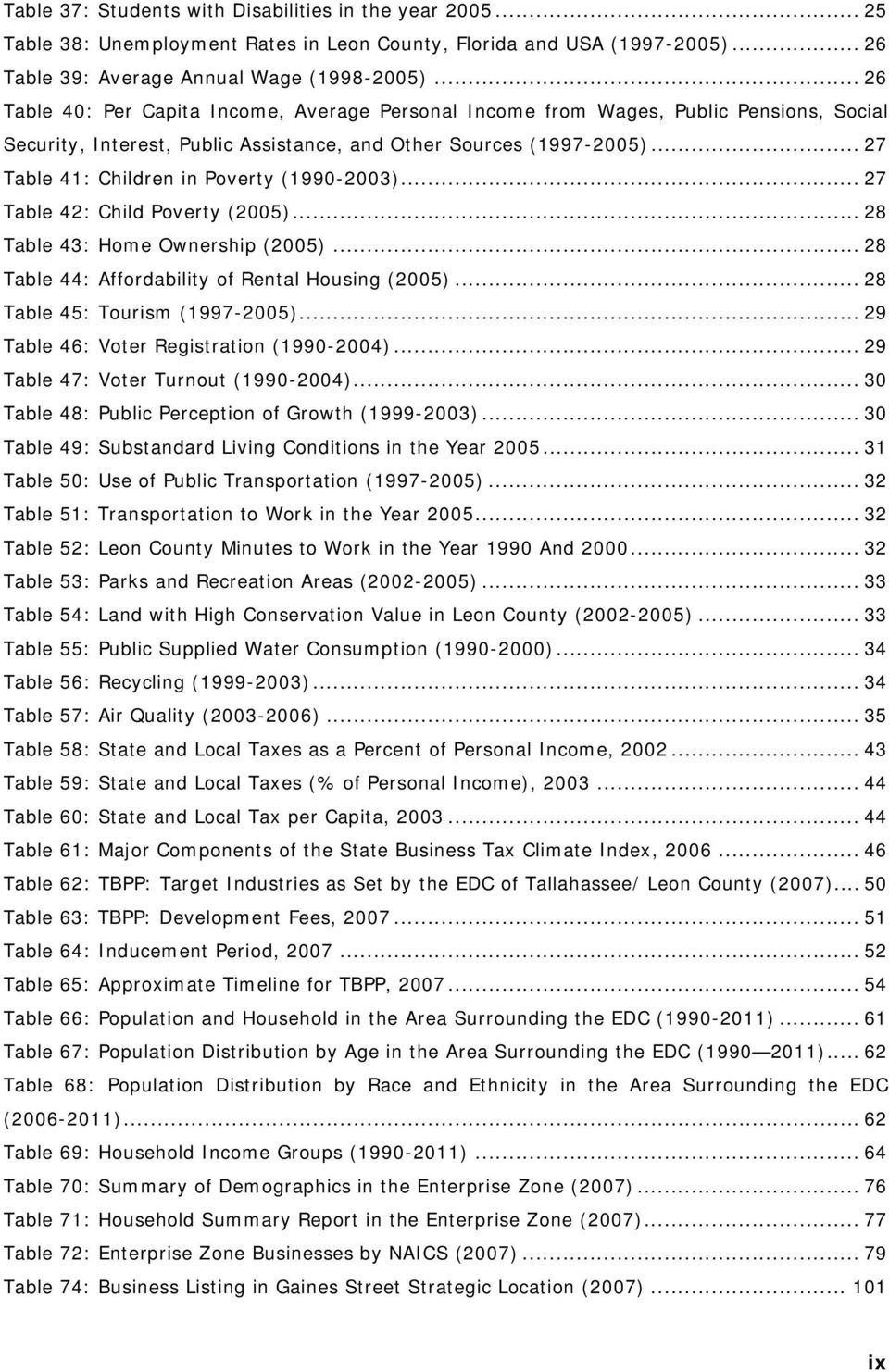 .. 27 Table 41: Children in Poverty (1990-2003)... 27 Table 42: Child Poverty (2005)... 28 Table 43: Home Ownership (2005)... 28 Table 44: Affordability of Rental Housing (2005).