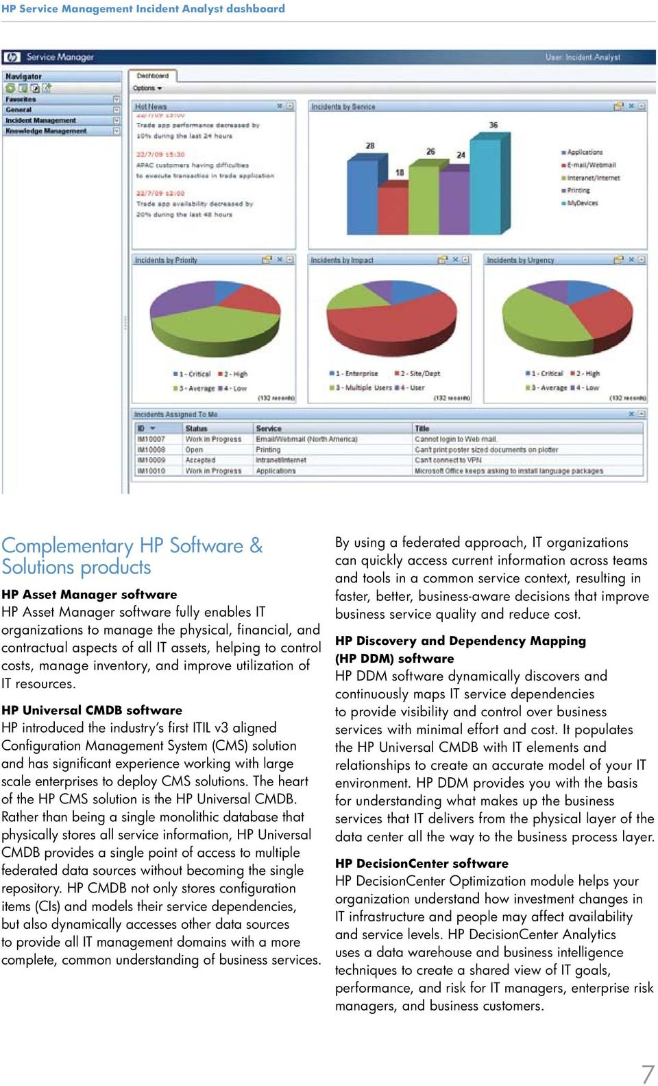HP Universal CMDB software HP introduced the industry s first ITIL v3 aligned Configuration Management System (CMS) solution and has significant experience working with large scale enterprises to