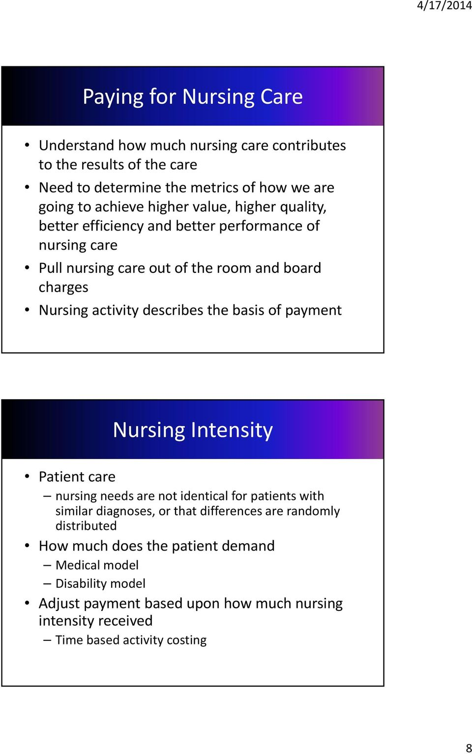 describes the basis of payment Nursing Intensity Patient care nursing needs are not identical for patients with similar diagnoses, or that differences are
