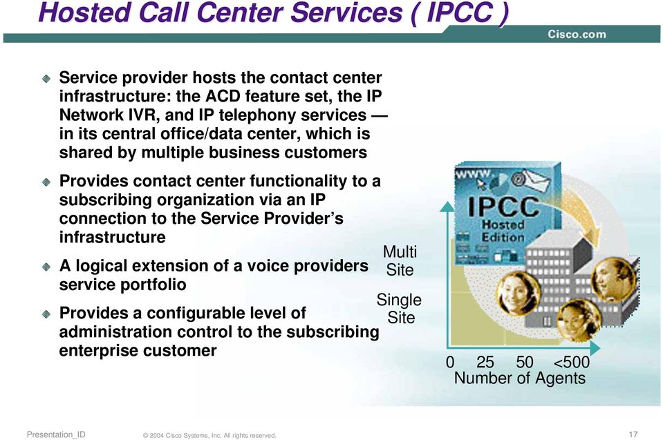 subscribing organization via an IP connection to the Service Provider s infrastructure A logical extension of a voice providers service portfolio