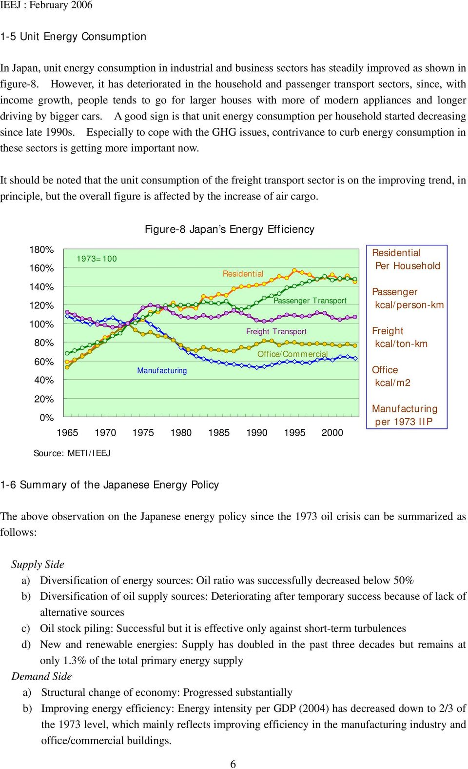 bigger cars. A good sign is that unit energy consumption per household started decreasing since late 1990s.