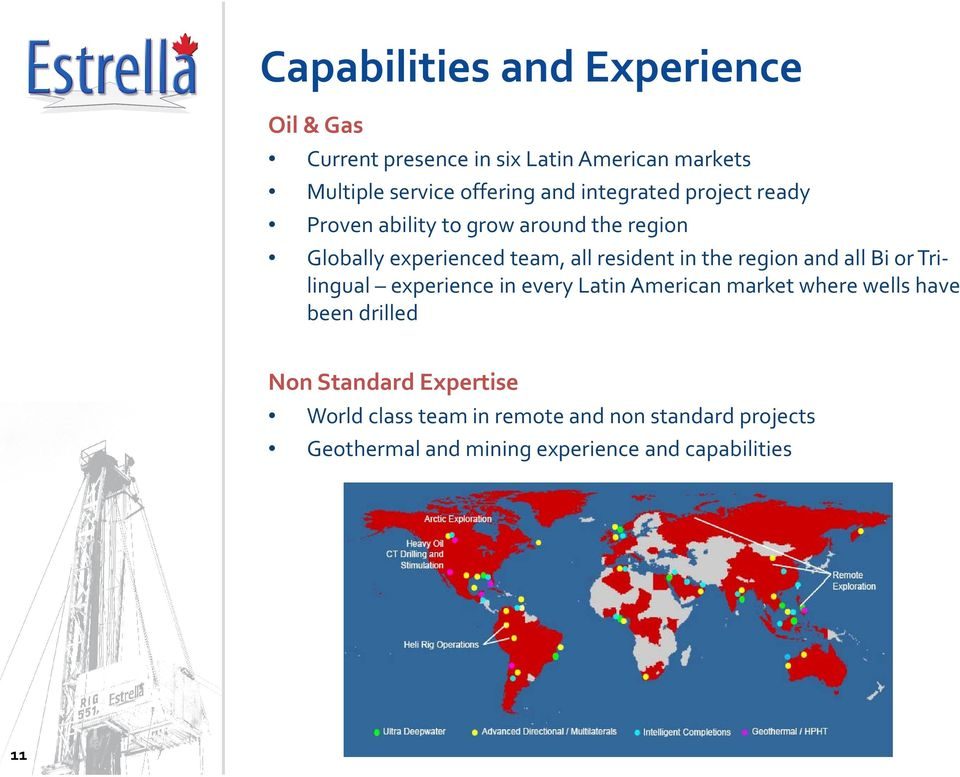 region and all Bi or Tri lingual experience in every Latin American market where wells have been drilled Non