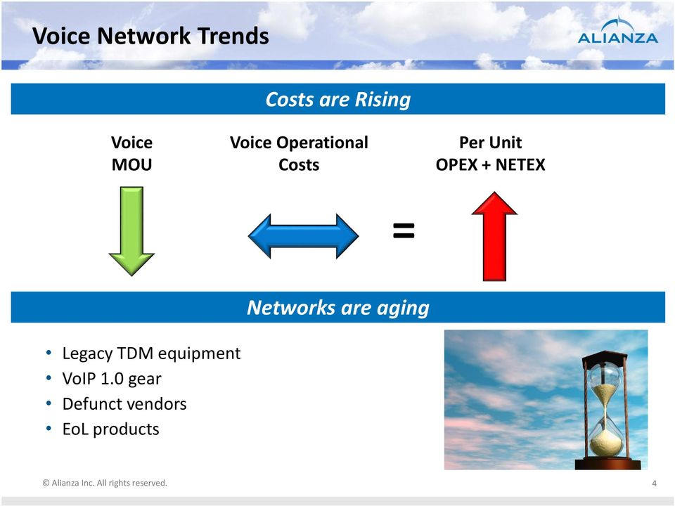 NETEX = Networks are aging Legacy TDM