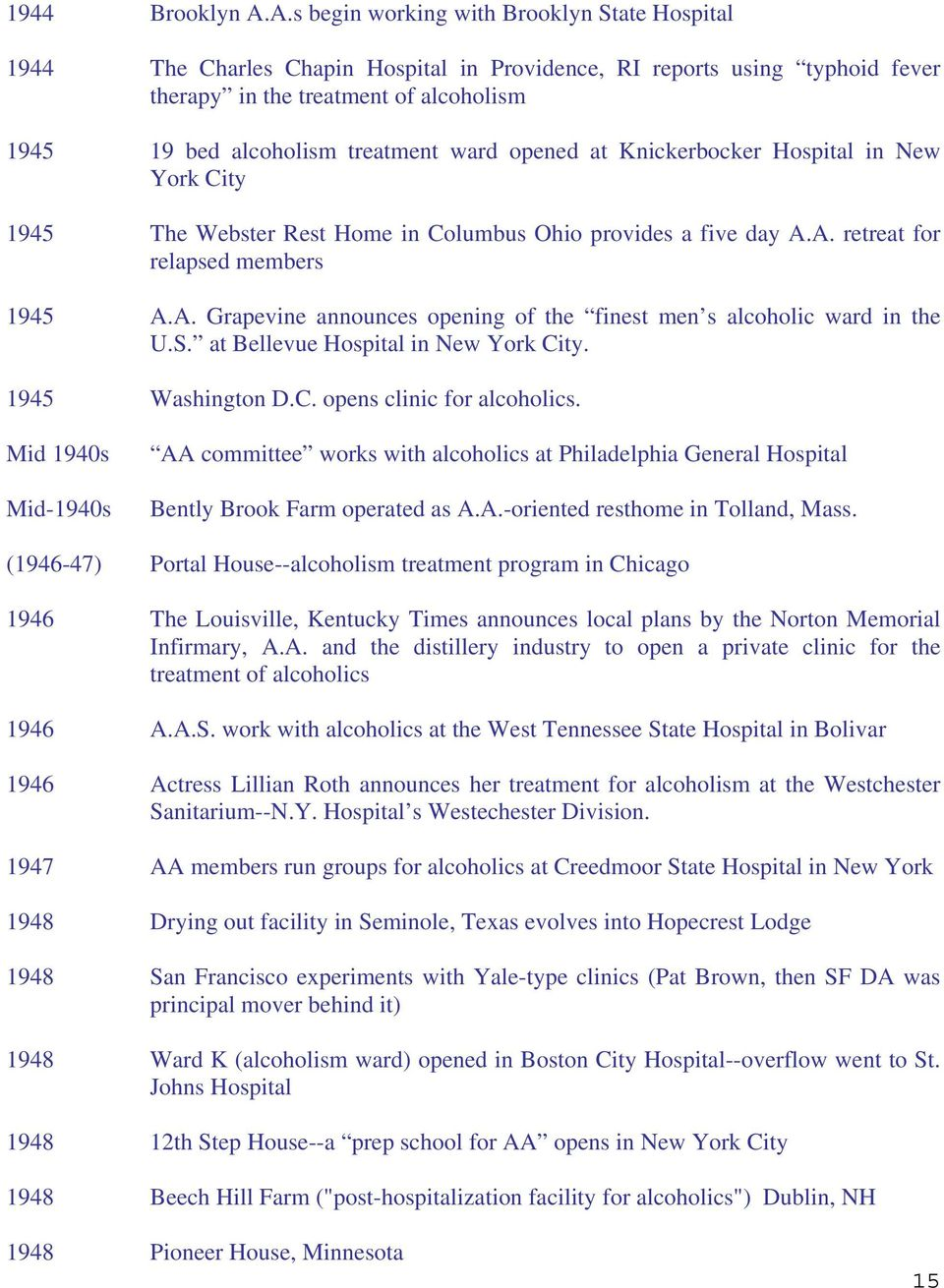 ward opened at Knickerbocker Hospital in New York City 1945 The Webster Rest Home in Columbus Ohio provides a five day A.A. retreat for relapsed members 1945 A.A. Grapevine announces opening of the finest men s alcoholic ward in the U.