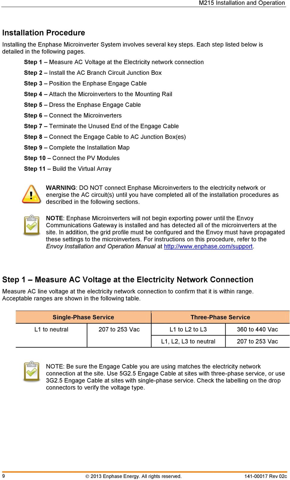 Enphase Microinverter Model M215 - PDF on battery wiring diagram, shurflo wiring diagram, single line wiring diagram, emerson wiring diagram, ge wiring diagram, solaredge wiring diagram, siemens wiring diagram, 3 phase electrical wiring diagram, single phase wiring diagram, delta wiring diagram, samsung wiring diagram, magnetek wiring diagram, hyundai wiring diagram, solar panel wiring diagram, solar system wiring diagram, evergreen wiring diagram, trojan wiring diagram, square d wiring diagram, micro inverter wiring diagram, mitsubishi wiring diagram,