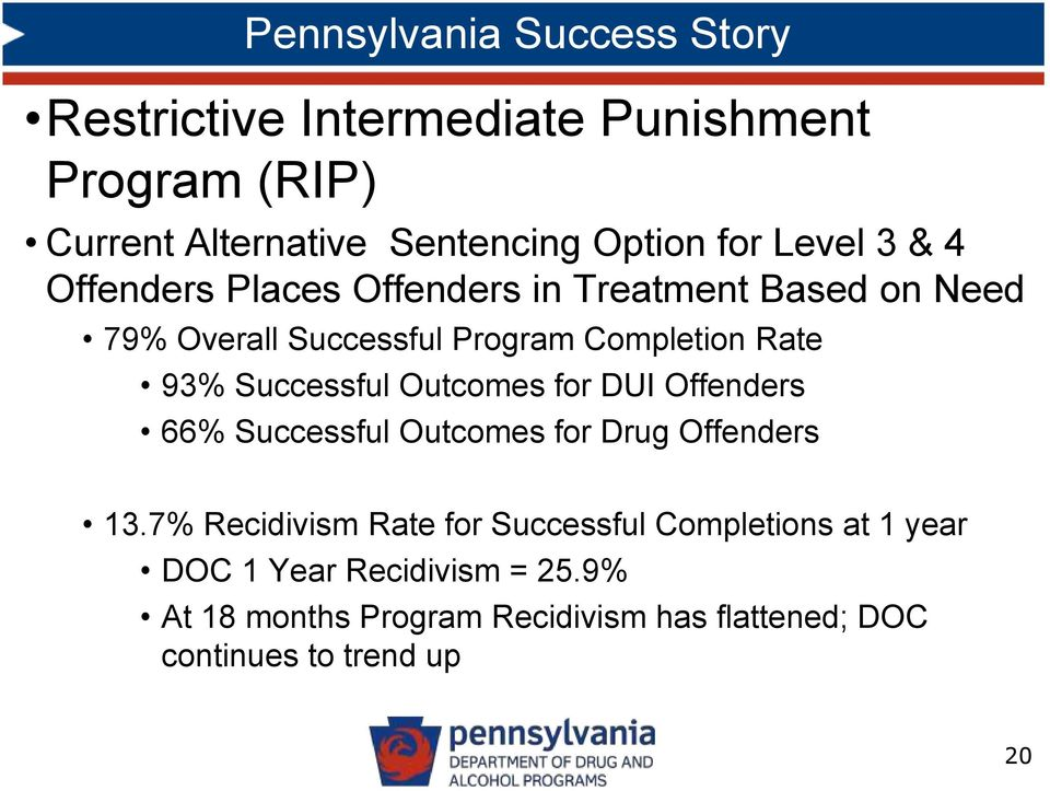 Successful Outcomes for DUI Offenders 66% Successful Outcomes for Drug Offenders 13.
