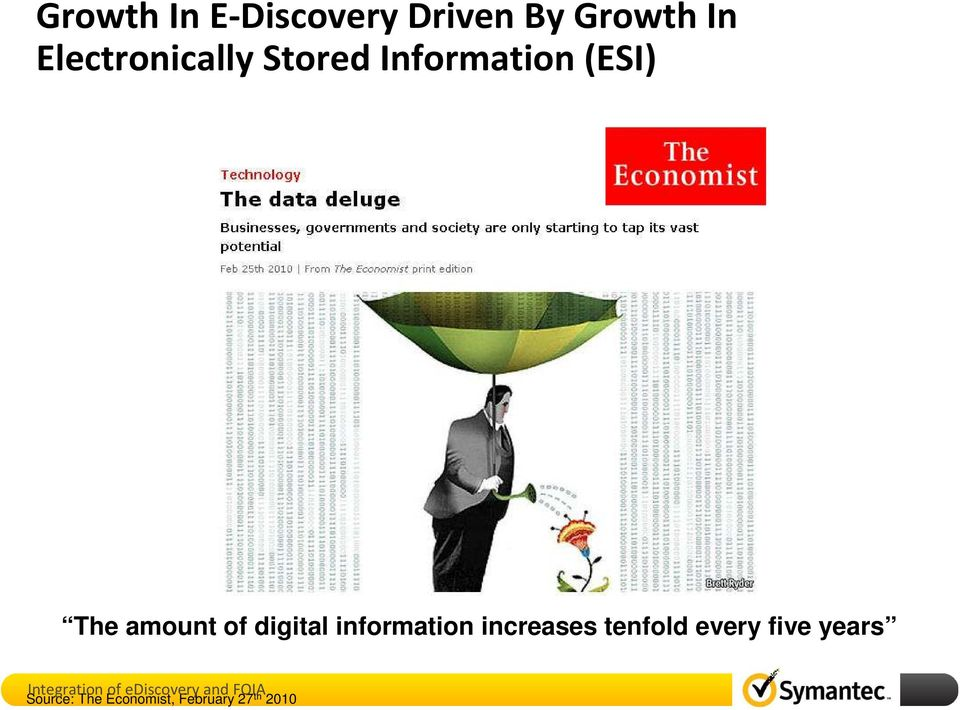 amount of digital information increases tenfold