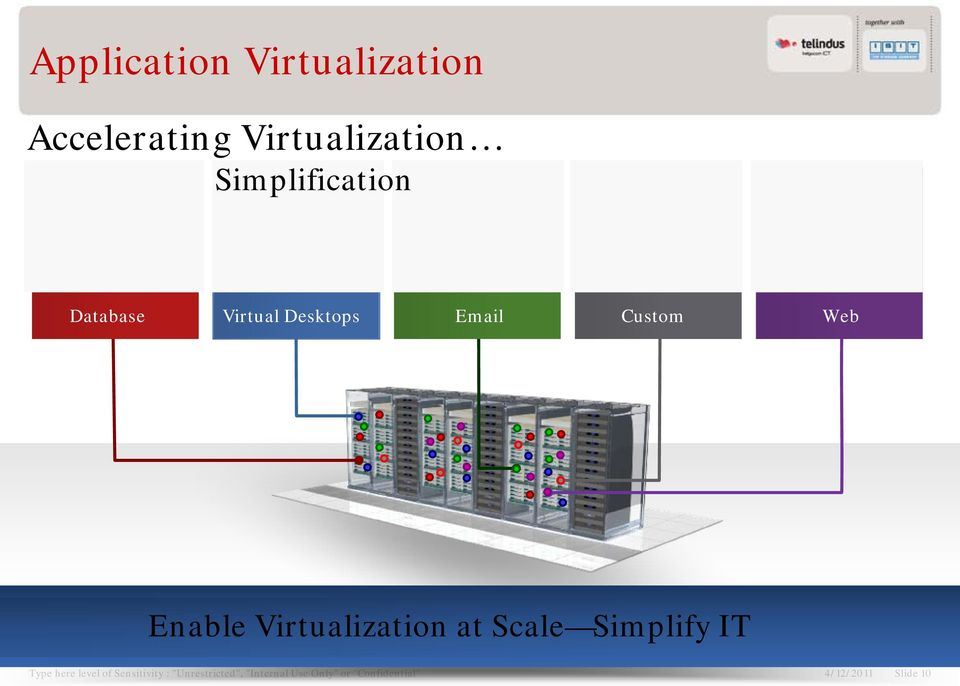 Enable Virtualization at Scale Simplify IT Type here level of Sensitivity