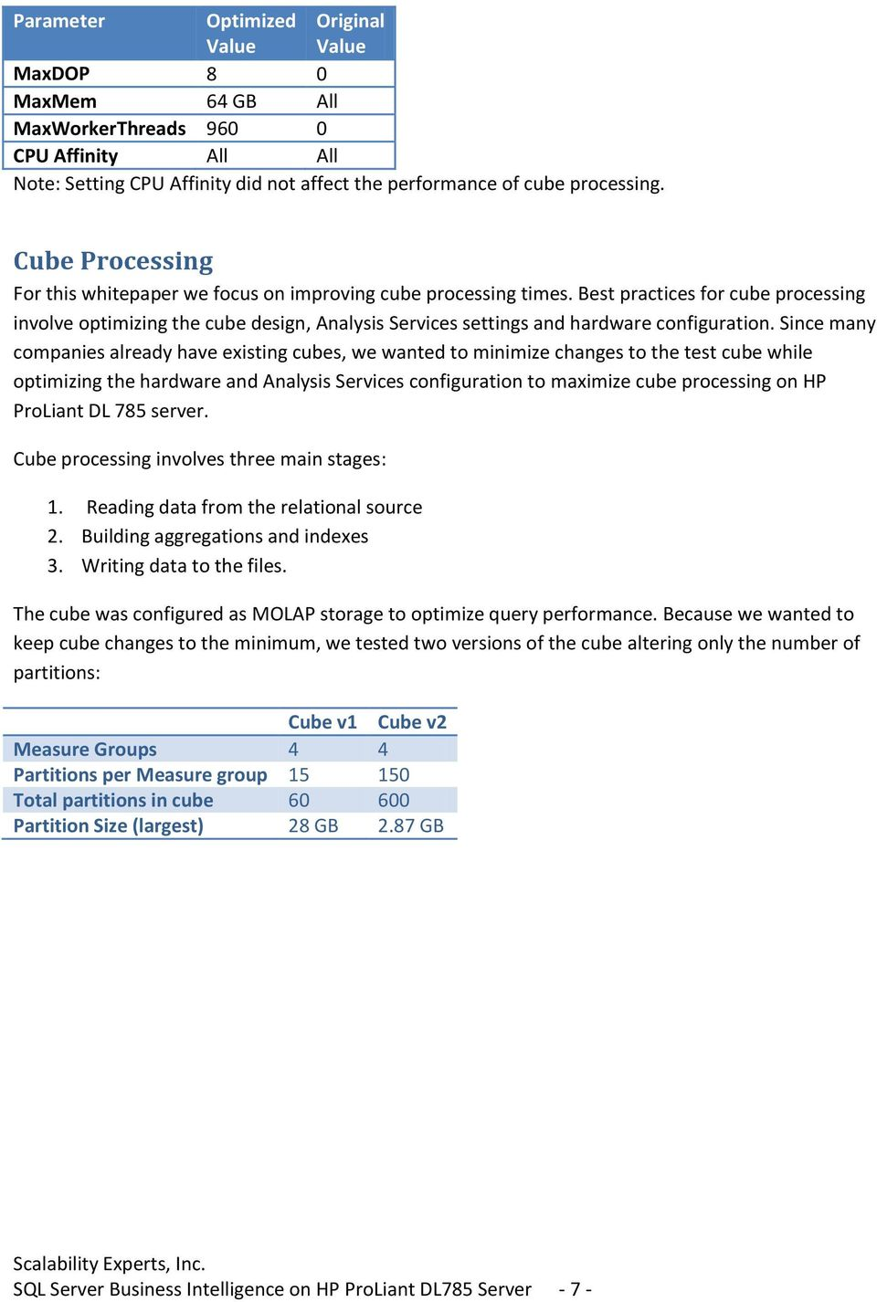 Best practices for cube processing involve optimizing the cube design, Analysis Services settings and hardware configuration.