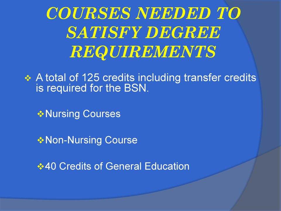credits is required for the BSN.