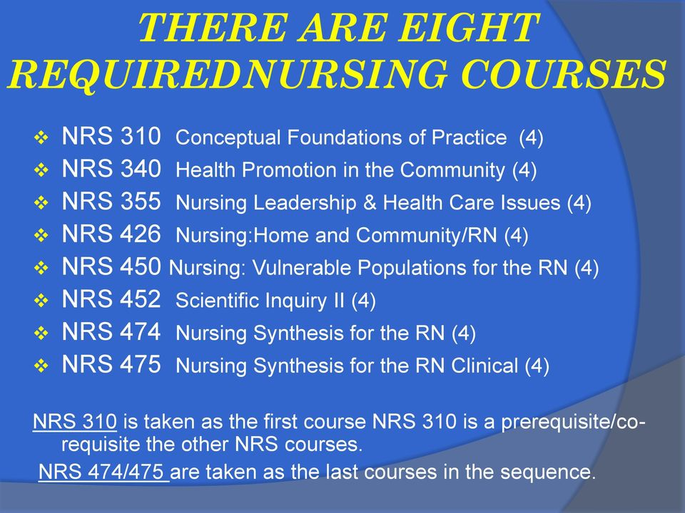 NRS 452 Scientific Inquiry II (4) NRS 474 Nursing Synthesis for the RN (4) NRS 475 Nursing Synthesis for the RN Clinical (4) NRS 310 is