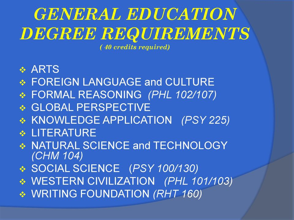 APPLICATION (PSY 225) LITERATURE NATURAL SCIENCE and TECHNOLOGY (CHM 104) SOCIAL