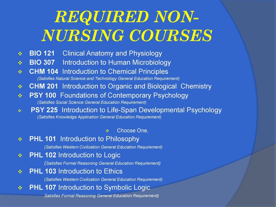 Introduction to Life-Span Developmental Psychology (Satisfies Knowledge Application General Education Requirement) Choose One, PHL 101 Introduction to Philosophy (Satisfies Western Civilization