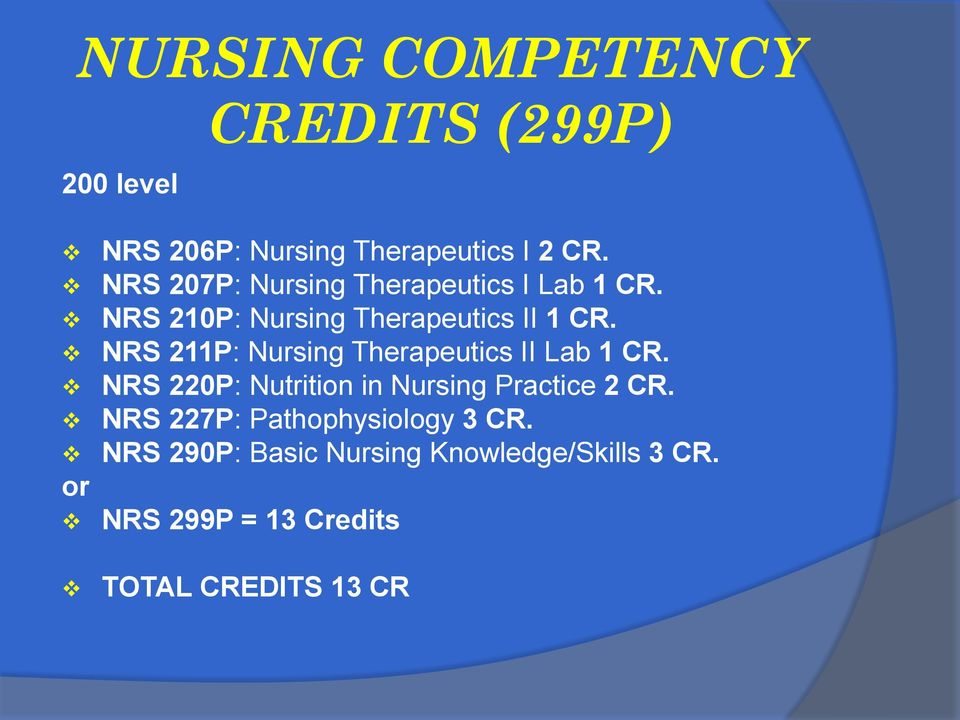 NRS 211P: Nursing Therapeutics II Lab 1 CR. NRS 220P: Nutrition in Nursing Practice 2 CR.