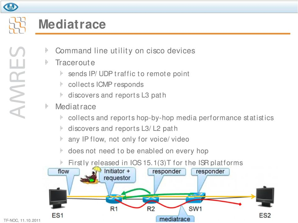 media performance statistics discovers and reports L3/L2 path any IP flow, not only for