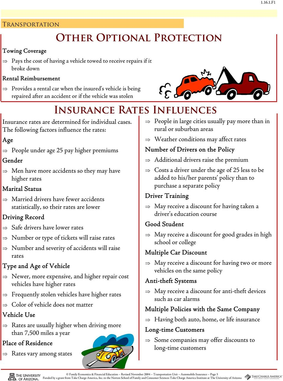 The following factors influence the rates: Age People under age 25 pay higher premiums Gender Men have more accidents so they may have higher rates Marital Status Married drivers have fewer accidents