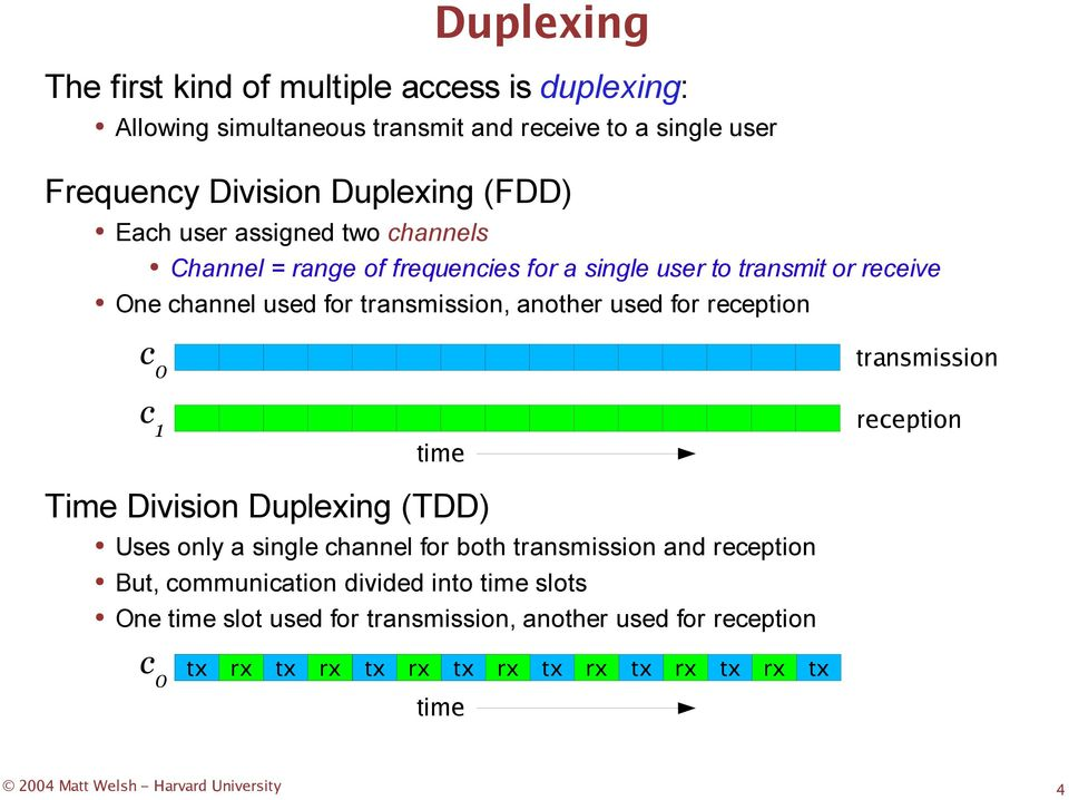 c 0 transmission c 1 time reception Time Division Duplexing (TDD) Uses only a single channel for both transmission and reception But, communication divided into