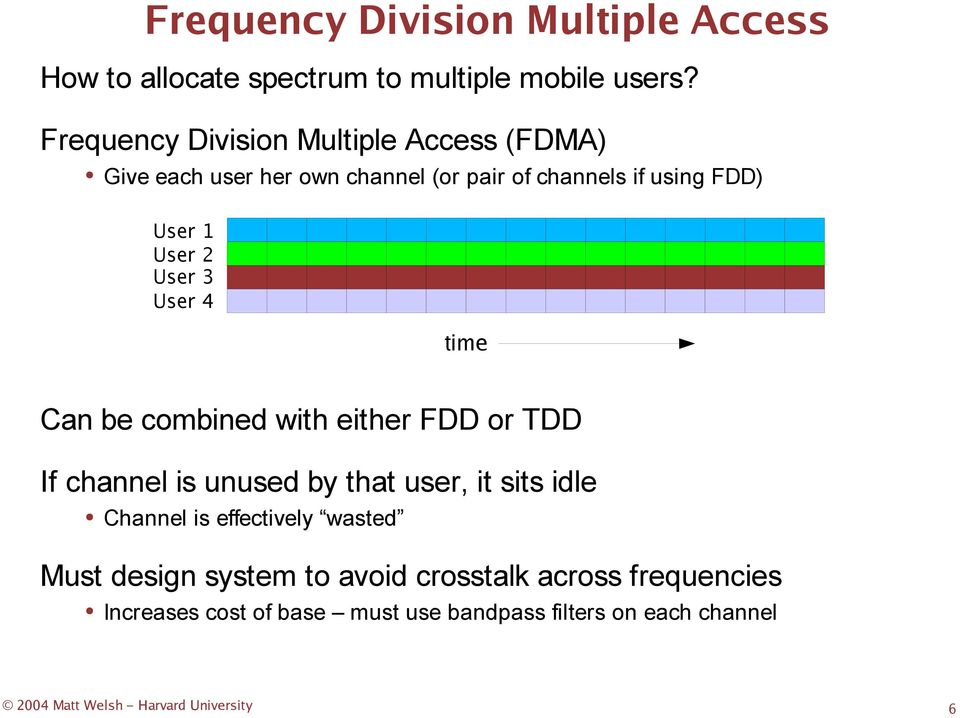 User 3 User 4 time Can be combined with either FDD or TDD If channel is unused by that user, it sits idle Channel is
