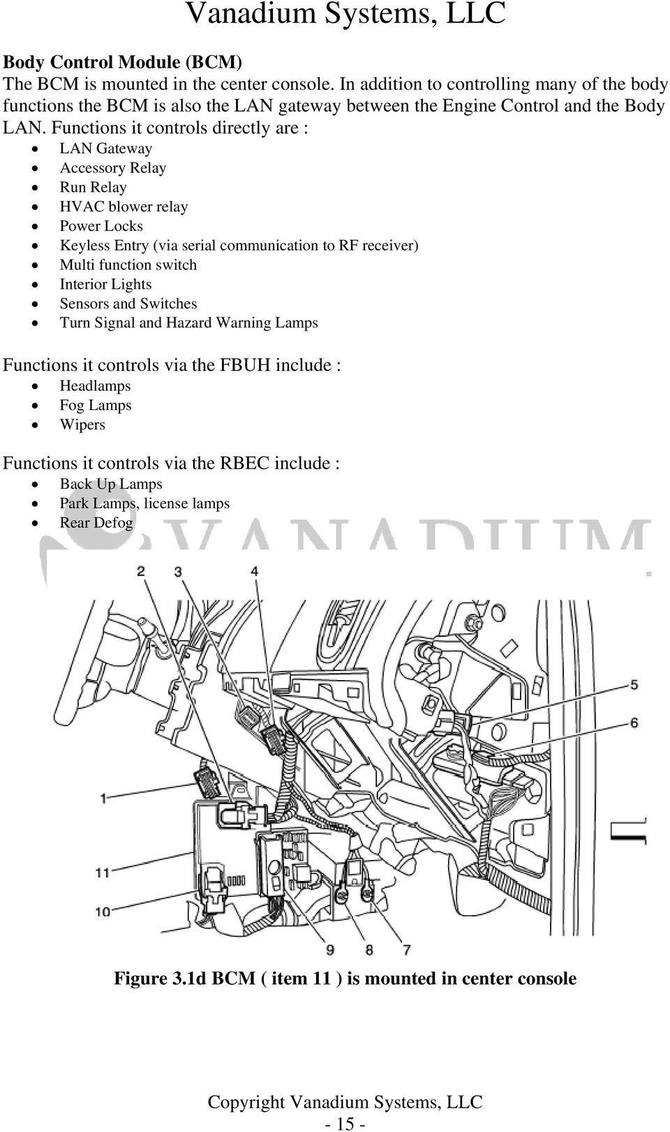 Automotive Architectures For Interior Electronics Pdf Diesel Module And Ip Controller Wiring Diagram Of 1979 Gmc Light Duty Truck Series 10 35 Functions It Controls Directly Are Lan Gateway Accessory Relay Run Hvac Blower Power