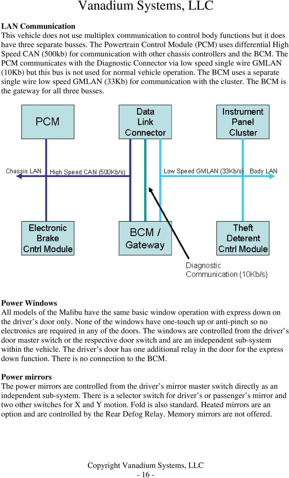 Automotive Architectures For Interior Electronics Pdf Electrical Wiring Diagrams 2003 Subara Outback Ll Bean The Pcm Communicates With Diagnostic Connector Via Low Speed Single Wire Gmlan 10kb