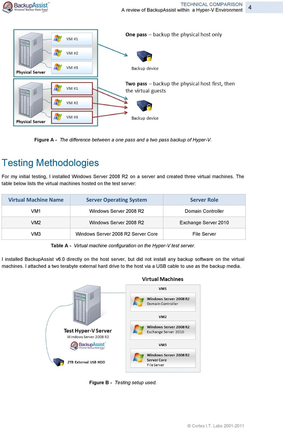 The table below lists the virtual machines hosted on the test server: Virtual Machine Name Server Operating System Server Role VM1 Windows Server 2008 R2 Domain Controller VM2 Windows Server 2008 R2