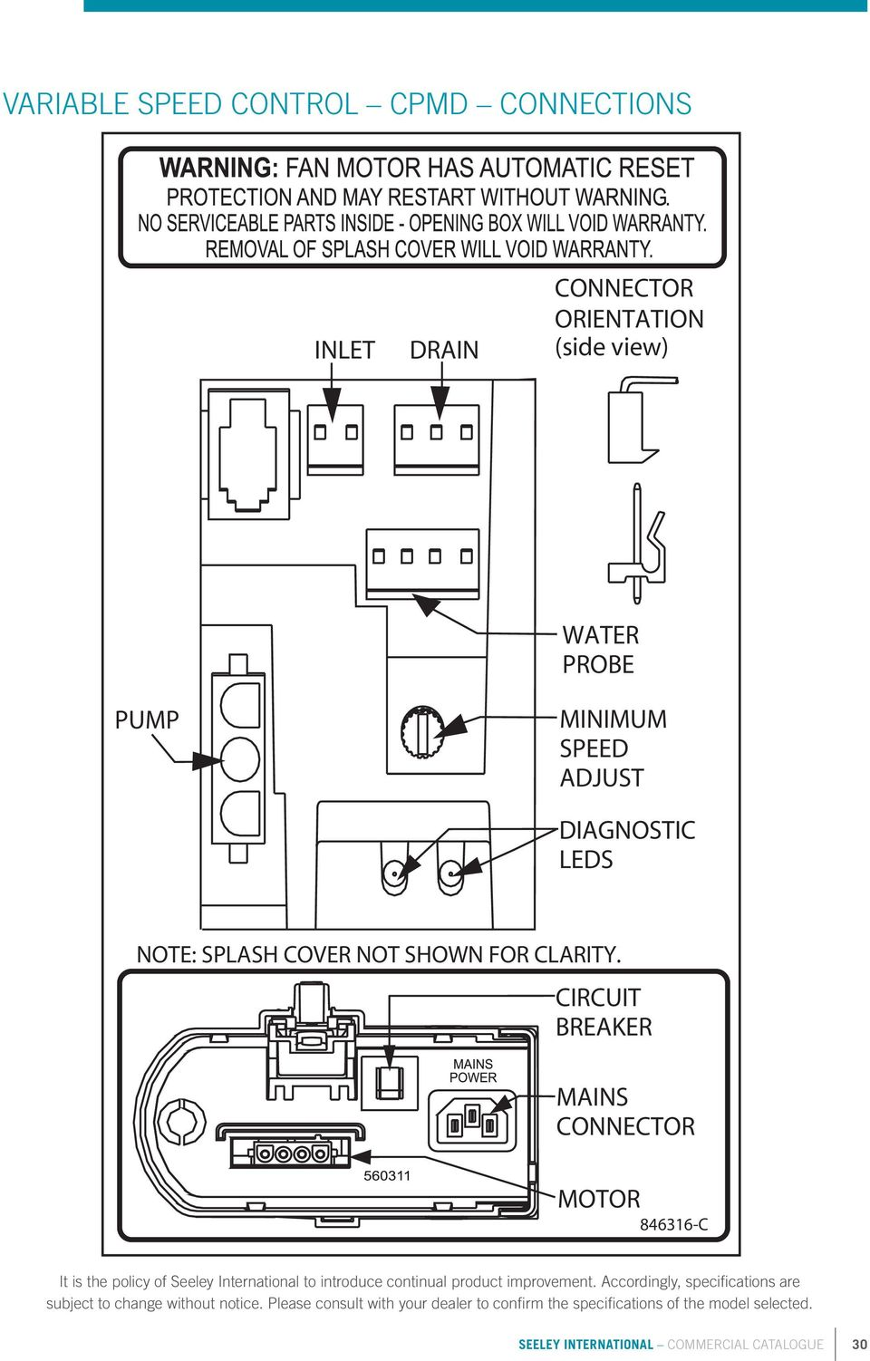 VARIABLE SD CONTROL CPMD CONNECTIONS - PDF Free Download on