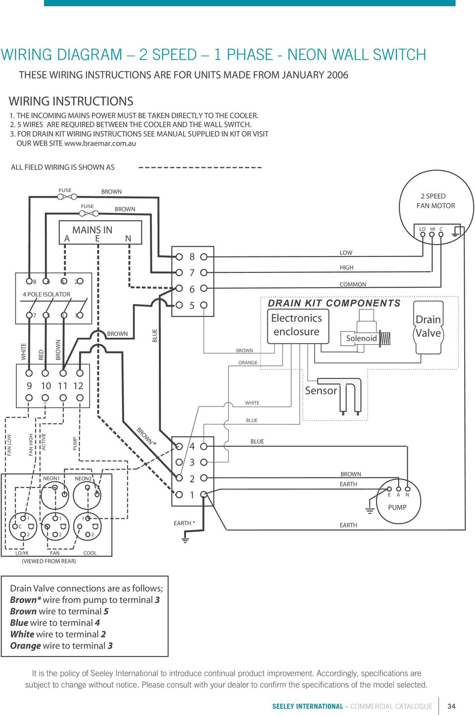 VARIABLE SD CONTROL CPMD CONNECTIONS - PDF on