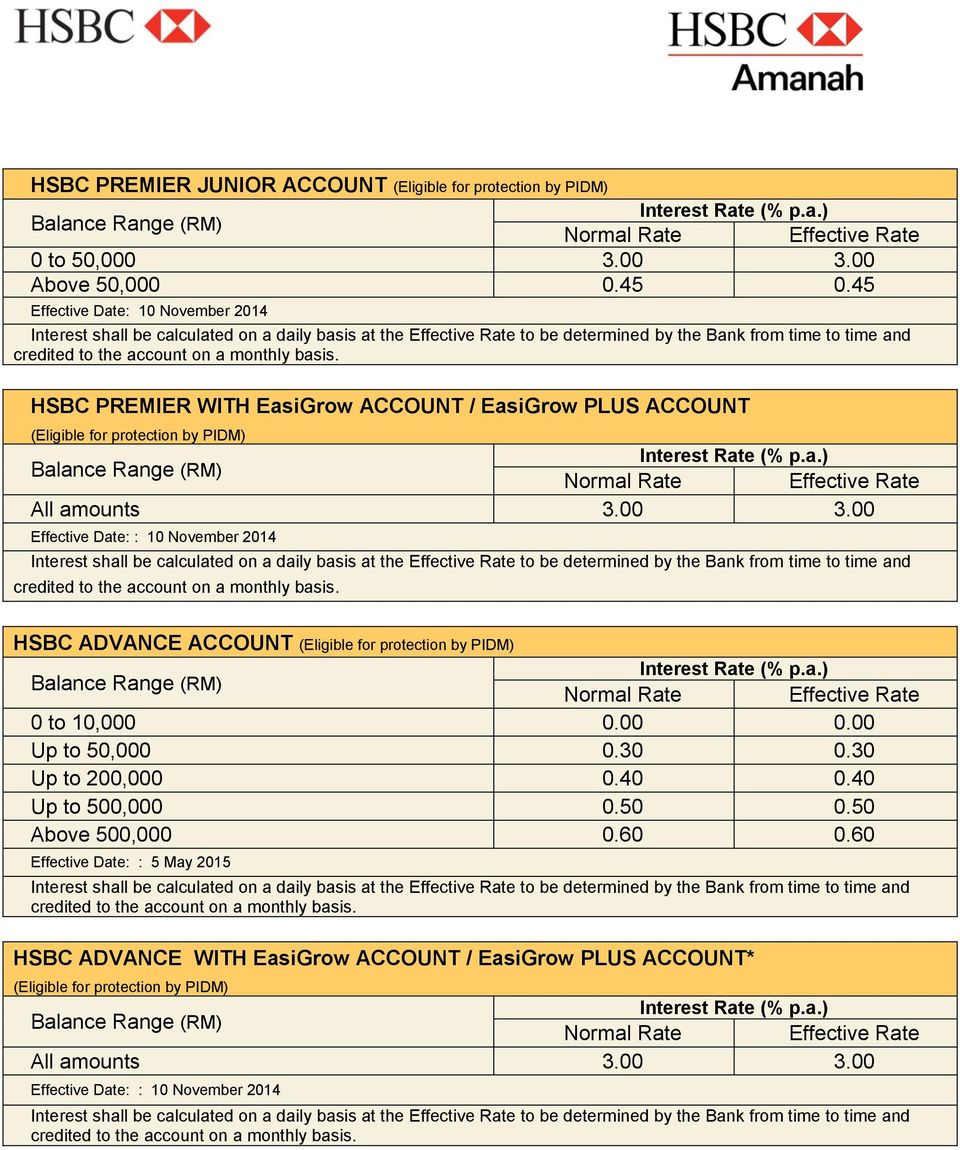 Interest Rate and Profit Rate / Indicative Hibah Rate updates