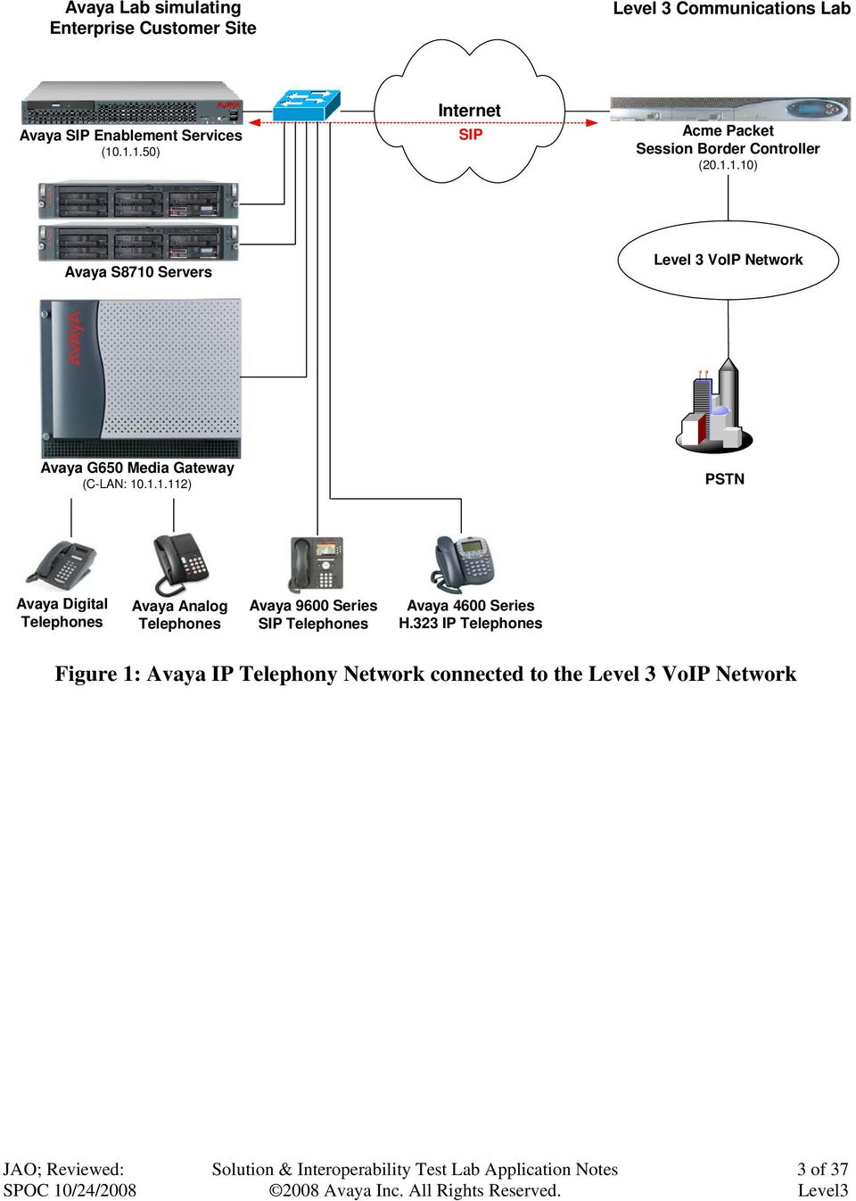 Application Notes for Level 3 Enterprise IP Trunking Service with an