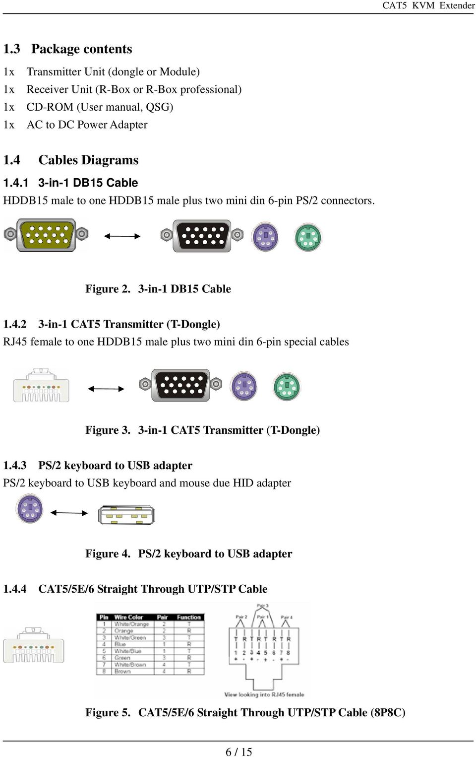 3-in-1 CAT5 Transmitter (T-Dongle) 1.4.3 PS