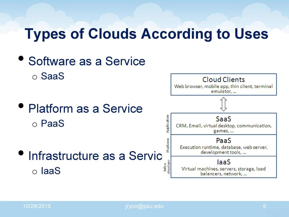 as a Service o PaaS Infrastructure as