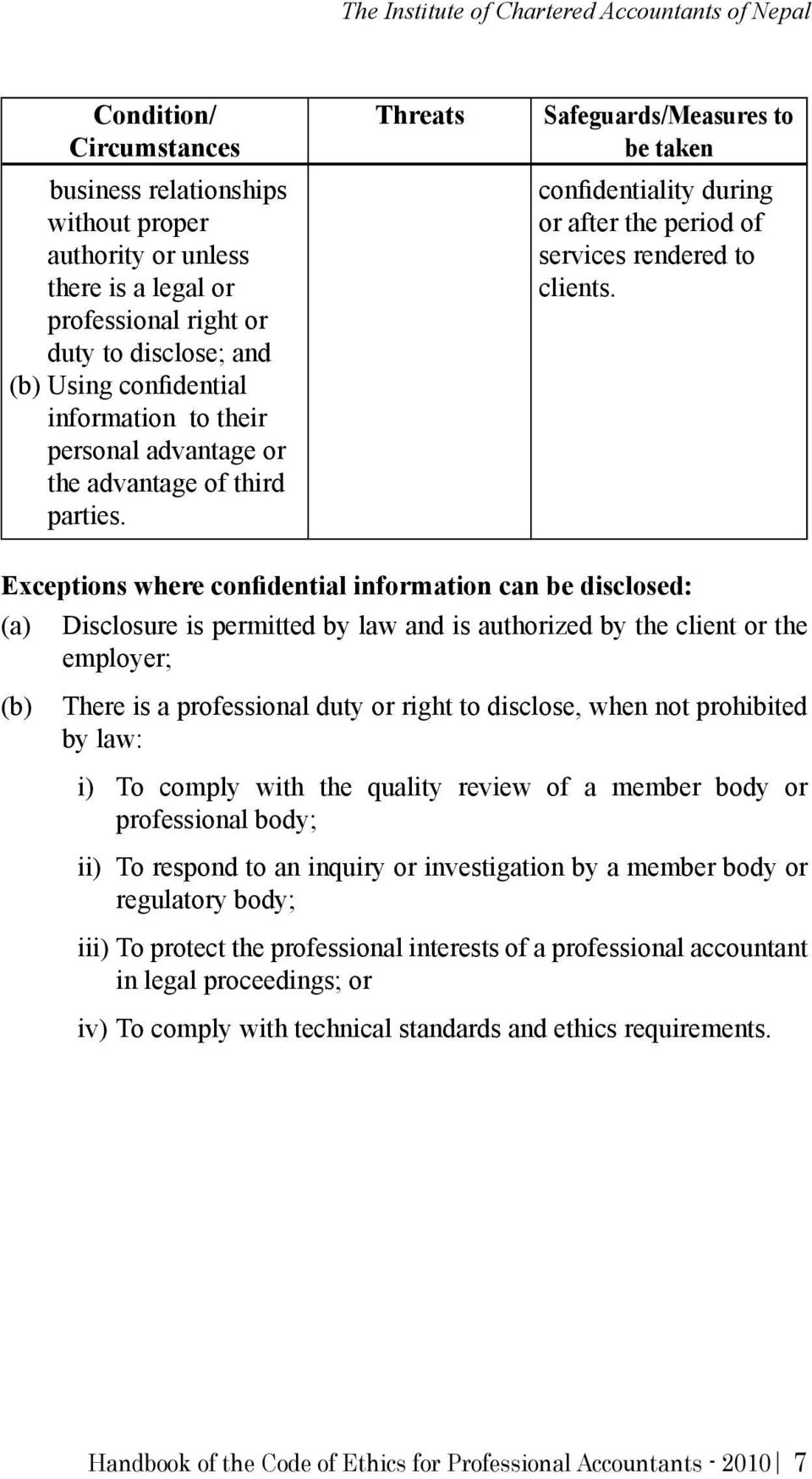 Exceptions where confidential information can be disclosed: (a) Disclosure is permitted by law and is authorized by the client or the employer; (b) There is a professional duty or right to disclose,