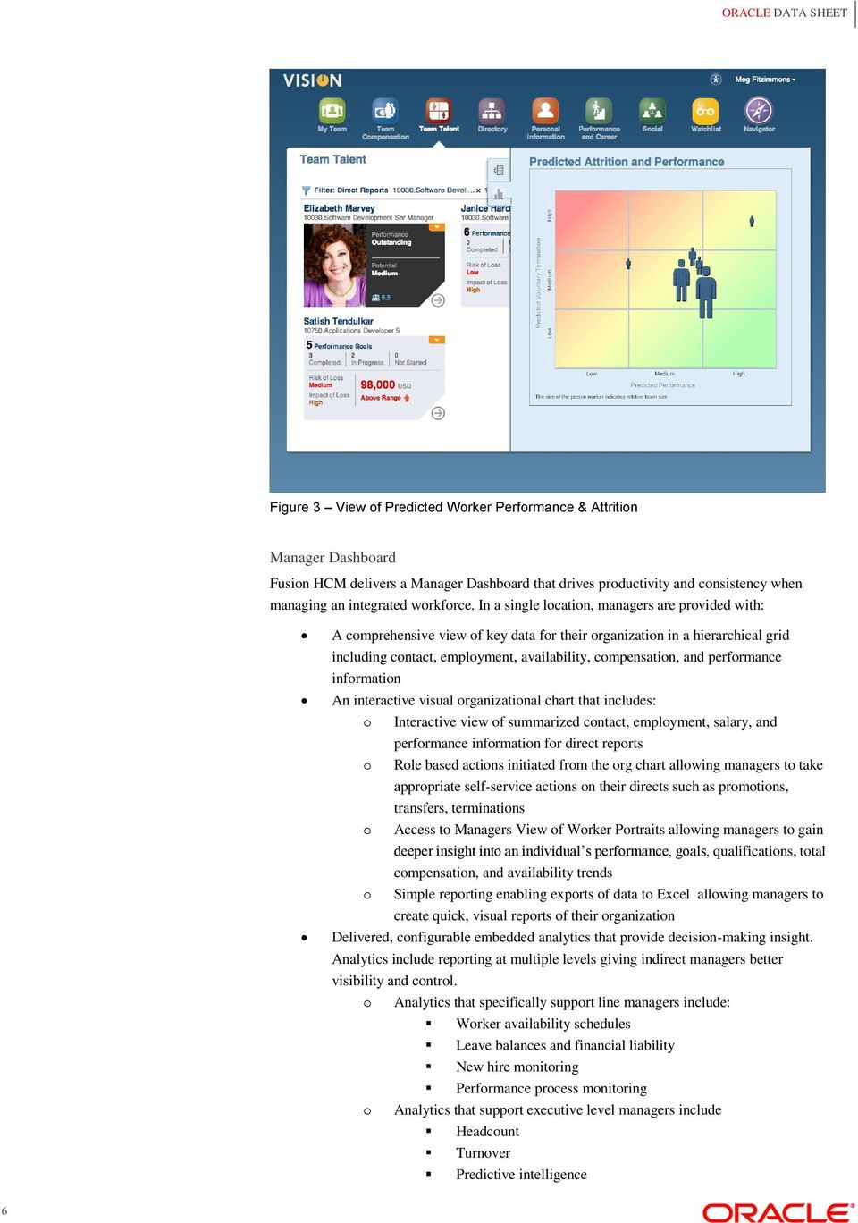 performance information An interactive visual organizational chart that includes: o Interactive view of summarized contact, employment, salary, and performance information for direct reports o Role