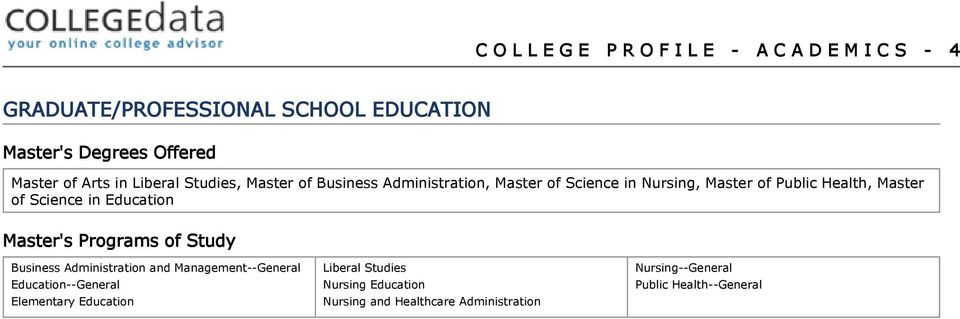 of Science in Education Master's Programs of Study Business Administration and Management--General Education--General