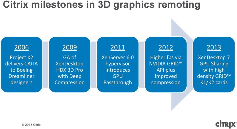 Delivering 3D Graphics from the Private or Public Cloud - PDF