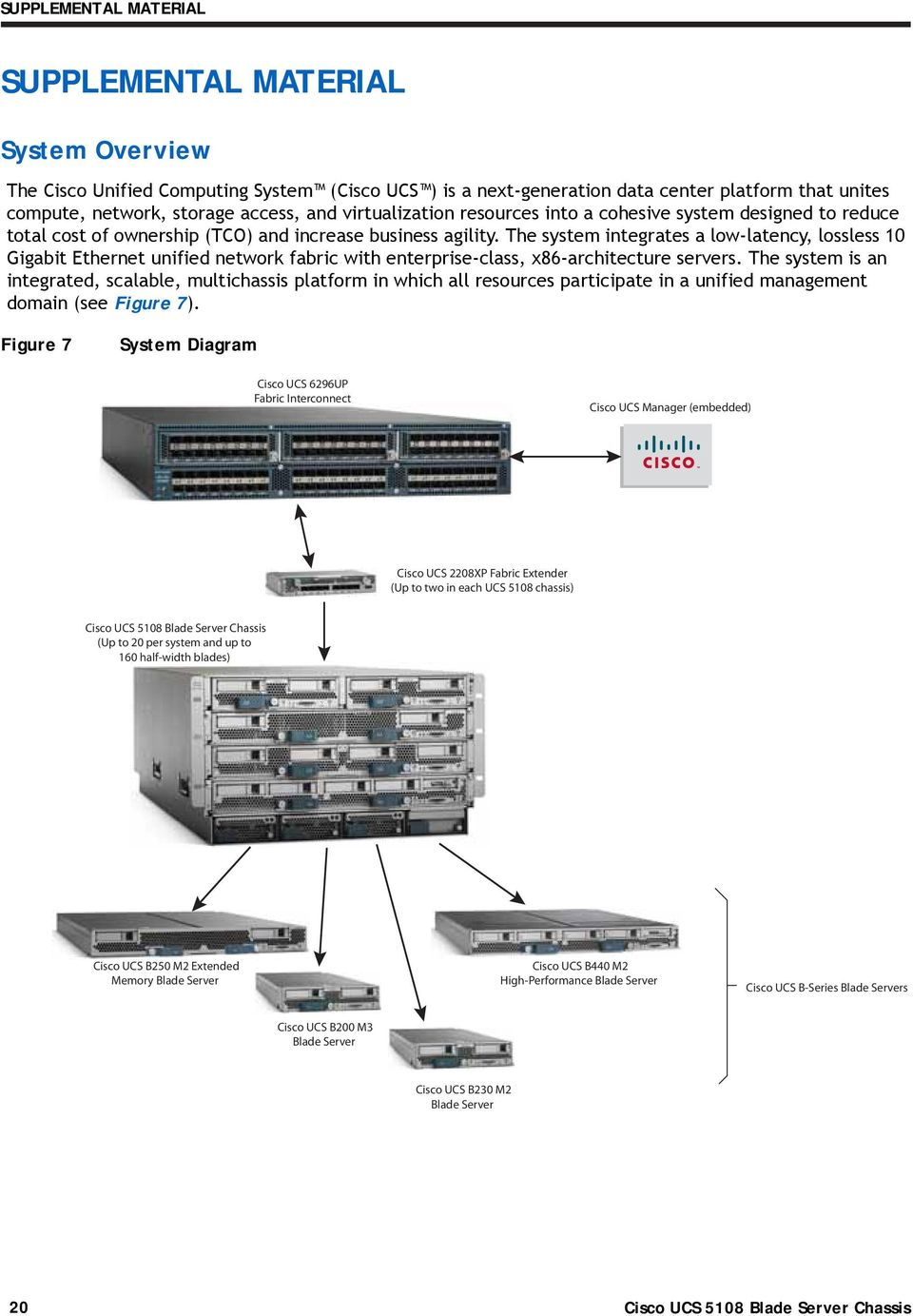 Cisco Ucs 5108 Blade Server Chassis Pdf Brz Fujitsu Wiring Diagram The System Integrates A Low Latency Lossless 10 Gigabit Ethernet Unified Network Fabric With