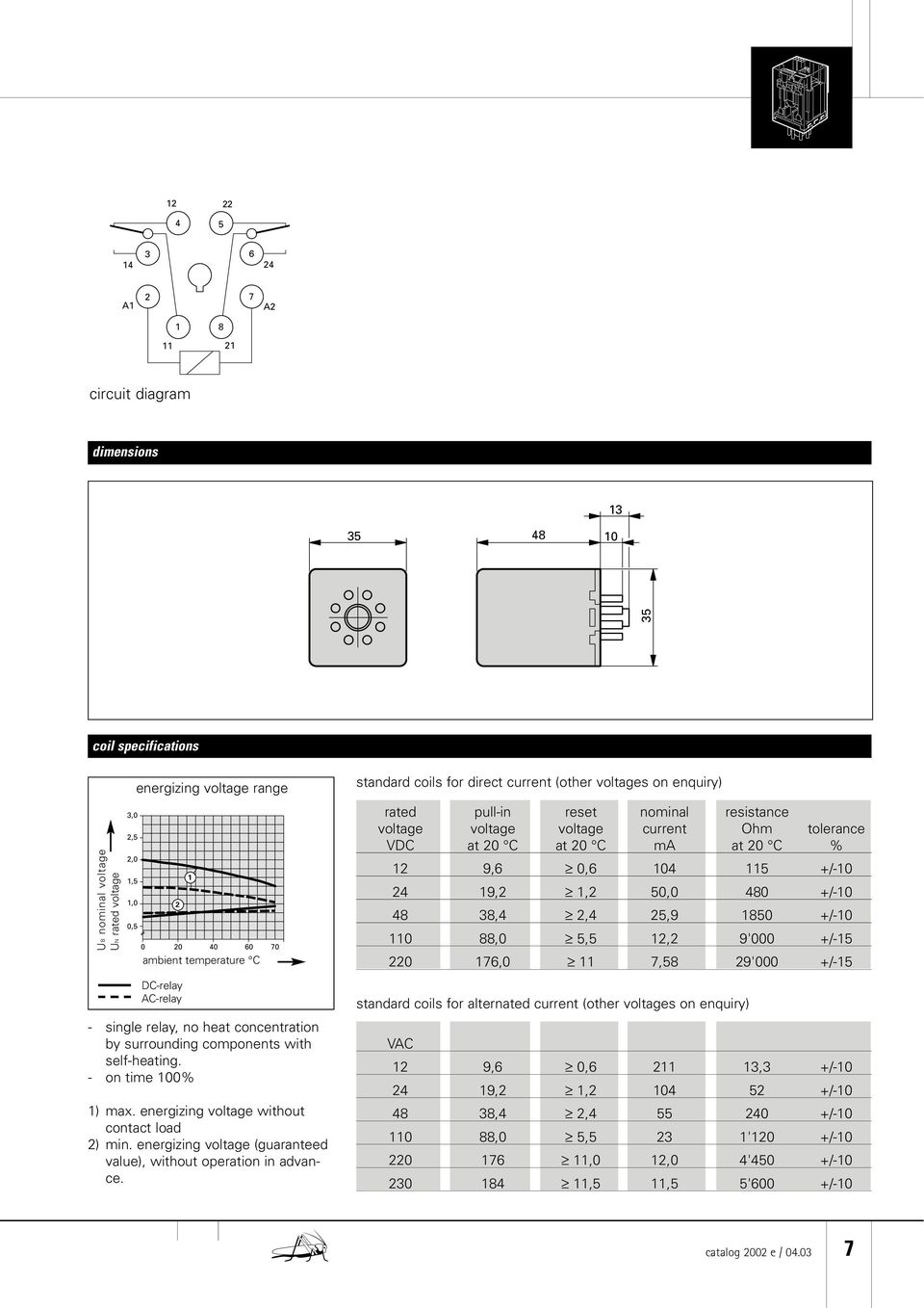 Elesta Elektrotechnik Ag Industry Relays And Accessories Pdf Reed Relay Contact Protection Diagram 1 06 04 5 0 4 9 500