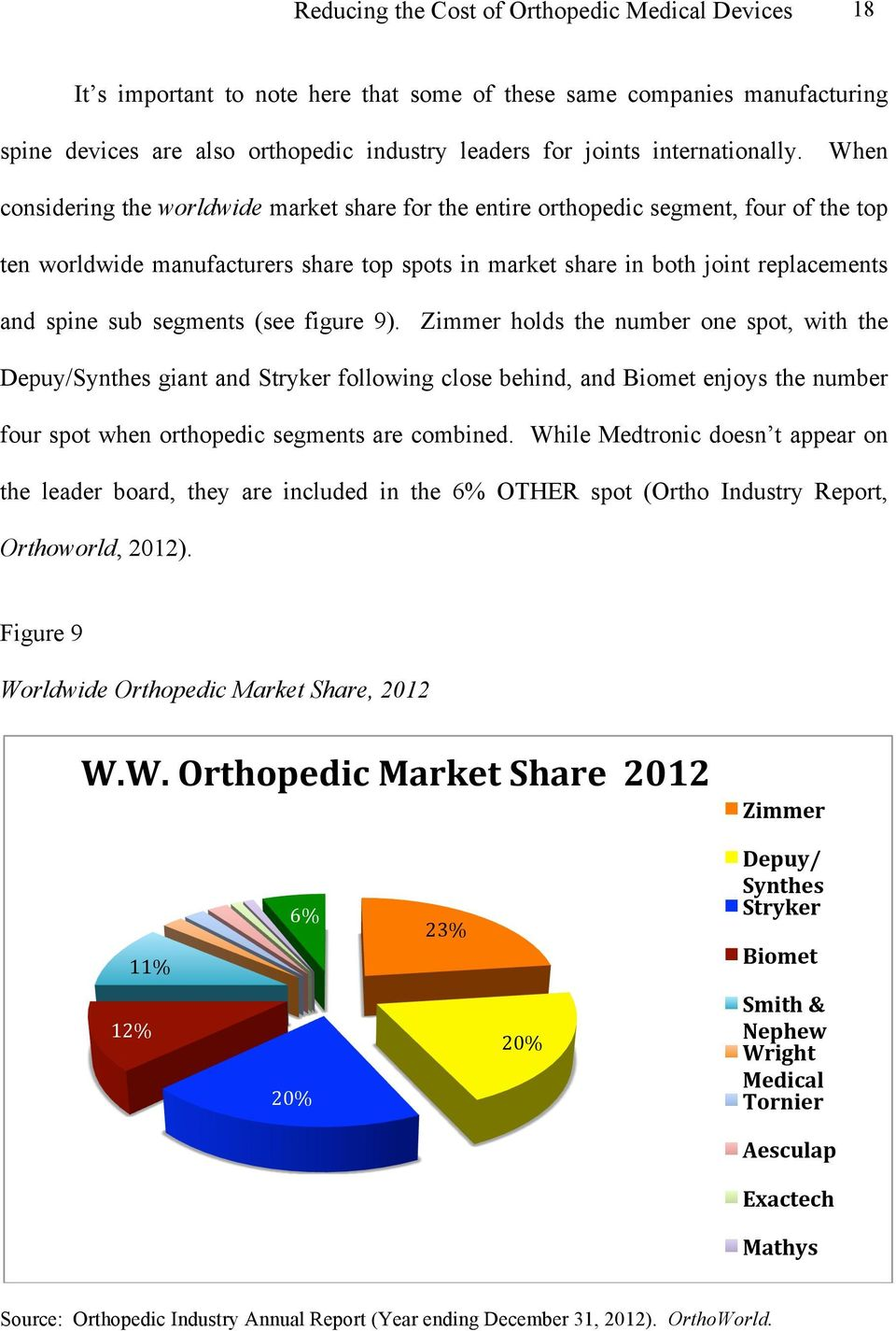 Reducing the Cost of Orthopedic Medical Devices 2  !!! Table