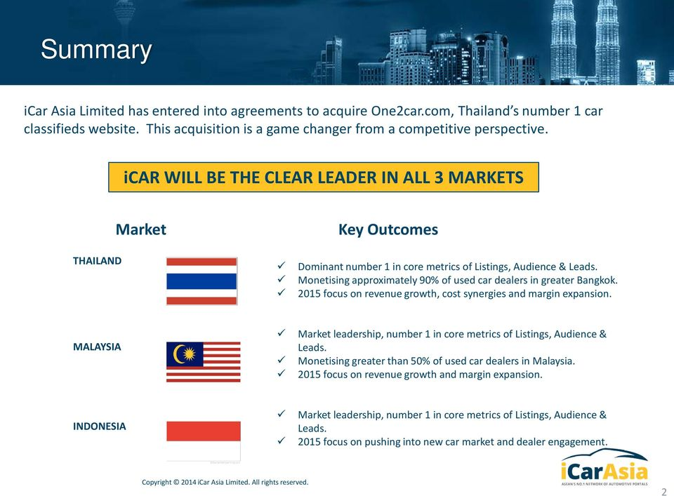 Acquisition of One2car com Thailand & Capital Raising