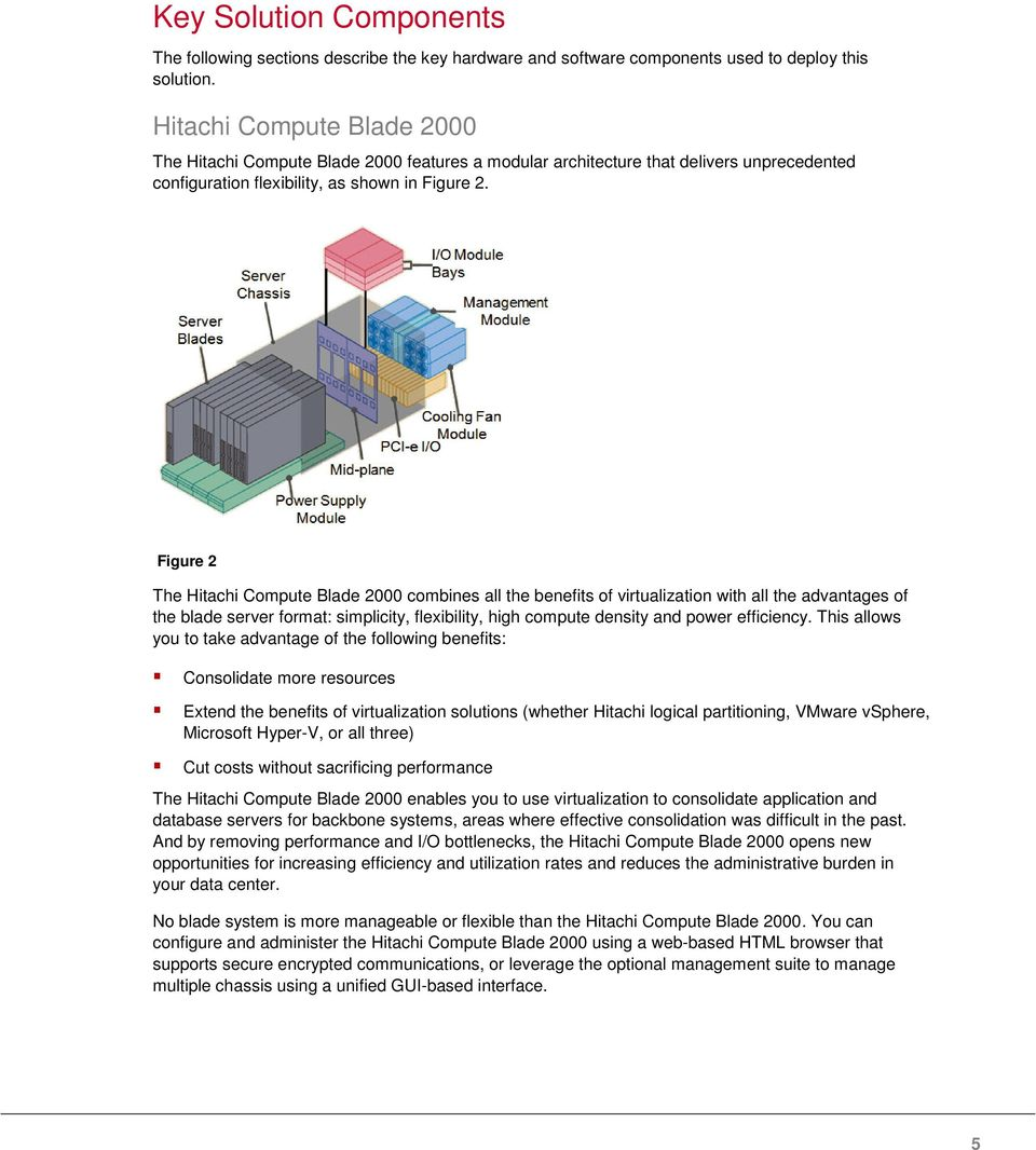 Figure 2 The Hitachi Compute Blade 2000 combines all the benefits of virtualization with all the advantages of the blade server format: simplicity, flexibility, high compute density and power