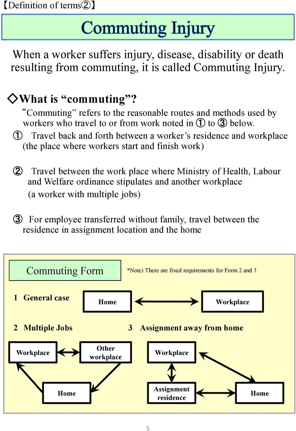 1 Travel back and forth between a worker s residence and workplace (the place where workers start and finish work) 2 Travel between the work place where Ministry of Health, Labour and Welfare