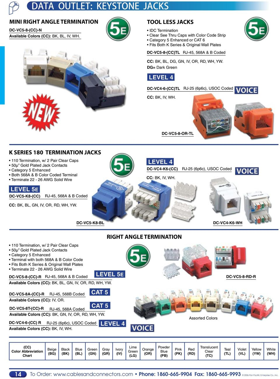 Voice Data Communication Components Accessories Pdf Bh Keystone Cat6 Jack Wiring Diagram Cat 6 Gn Iv Or Rd Wh Yw Dg Dark Level 15 110 Termination