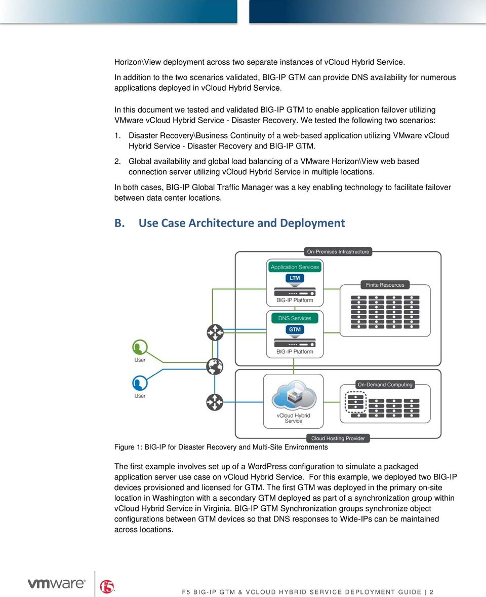 In this document we tested and validated BIG-IP GTM to enable application failover utilizing VMware vcloud Hybrid Service - Disaster Recovery. We tested the following two scenarios: 1.