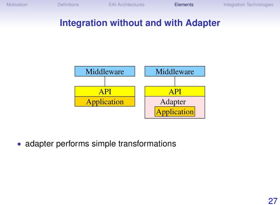 Middleware API Adapter Application