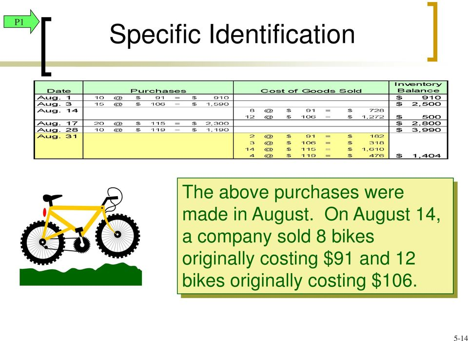 On August 14, a company sold 8 bikes