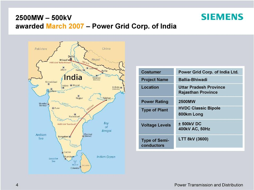 Semiconductors Power Grid Corp. of India Ltd.