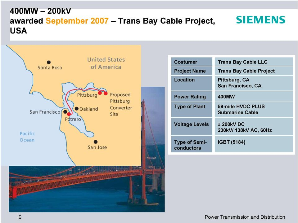 LLC Trans Bay Cable Project Pittsburg, CA San Francisco, CA 400MW 59-mile HVDC PLUS