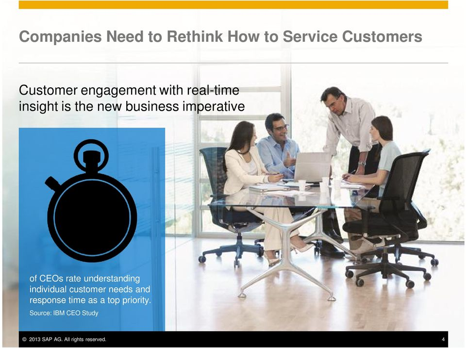 of CEOs rate understanding individual customer needs and response