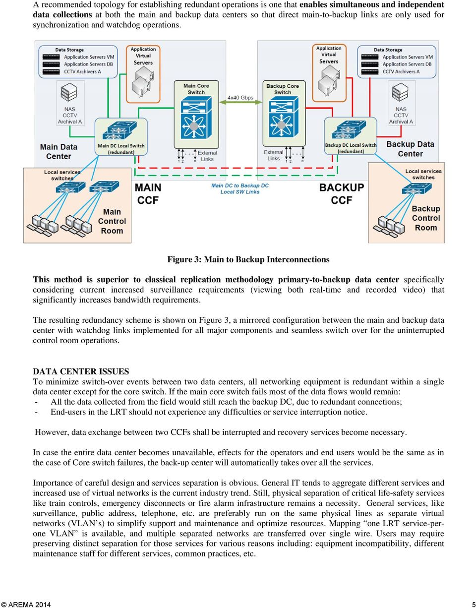Figure 3: Main to Backup Interconnections This method is superior to classical replication methodology primary-to-backup data center specifically considering current increased surveillance